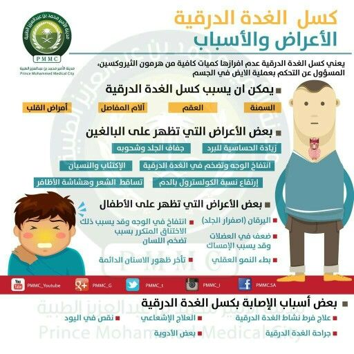 كسل الغدة الدرقية Health Info Health Info