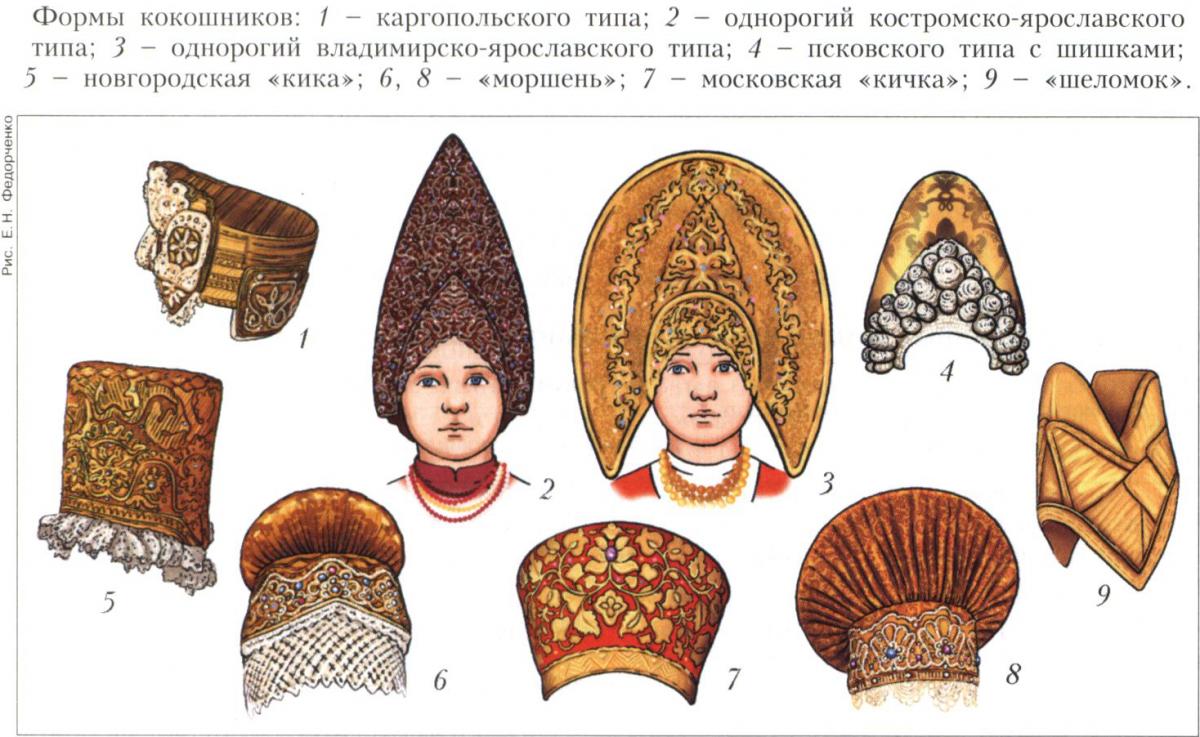 Русский кокошник картинки другие головные уборы