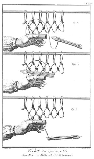 how to knot a fishing net