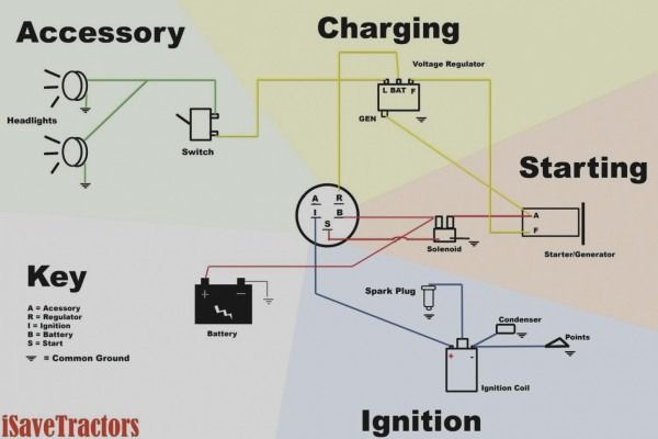 4 Wire Ignition Switch Diagram - Get Wiring Diagram  Prong Starter Relay Wiring on