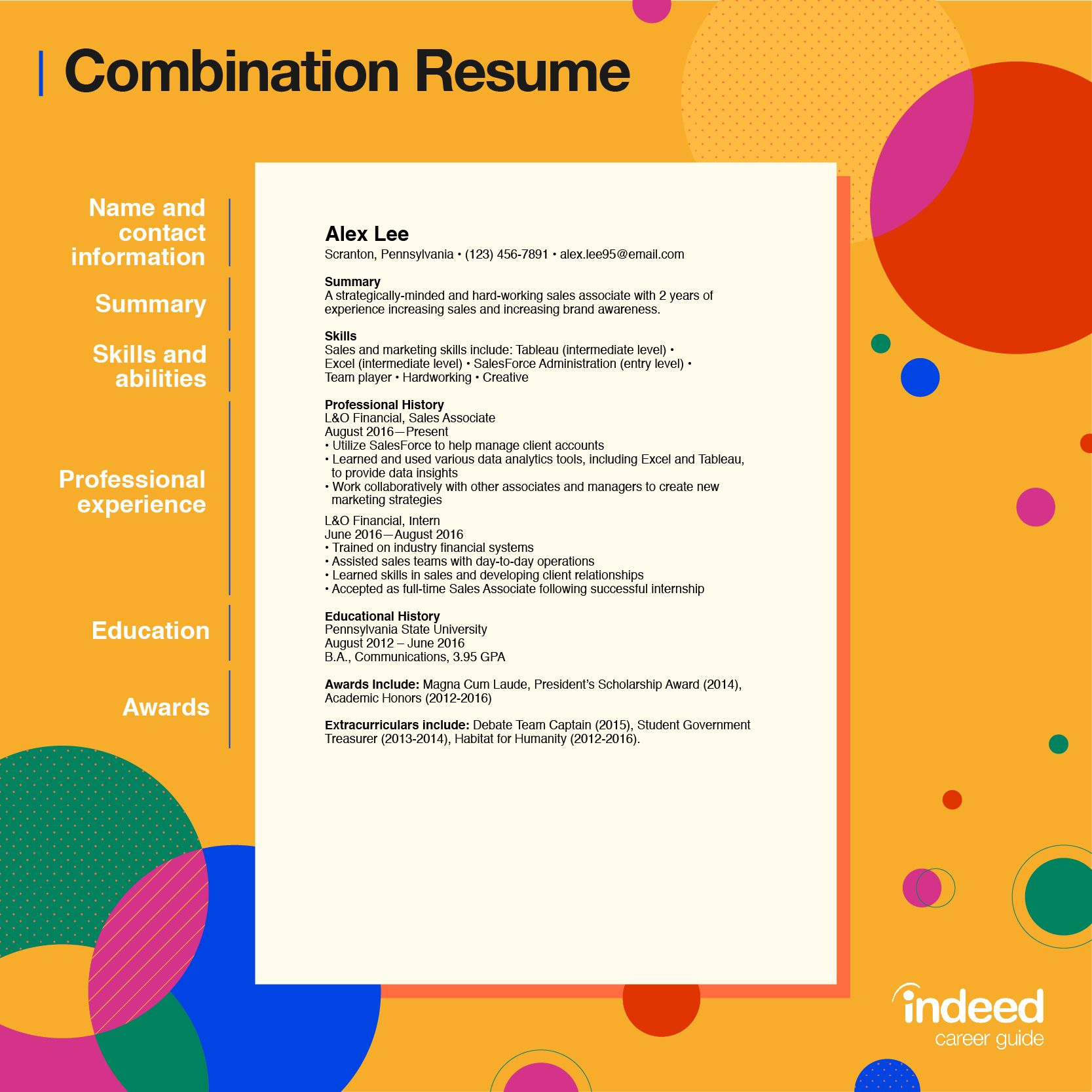 Combination resume tips and examples how to