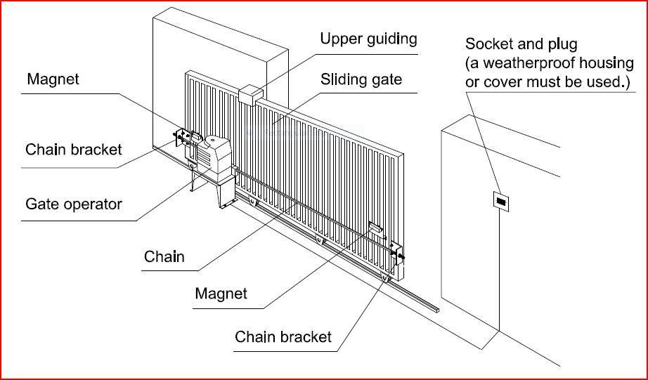 Aleko Ac1400 Basic Kit Sliding Gate Opener For Sliding Gates Up To 40 Feet Long And 1400 Pounds Aleko Sliding Gate Sliding Gate Opener Electric Sliding Gates