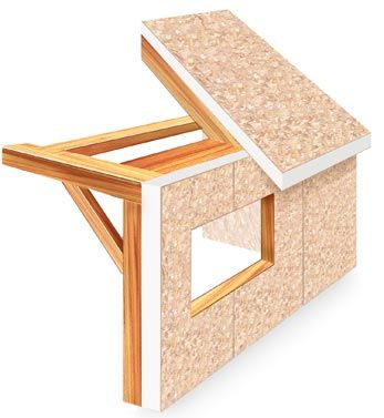 Post And Beam Frame With Sip Sips Structurally Insulated