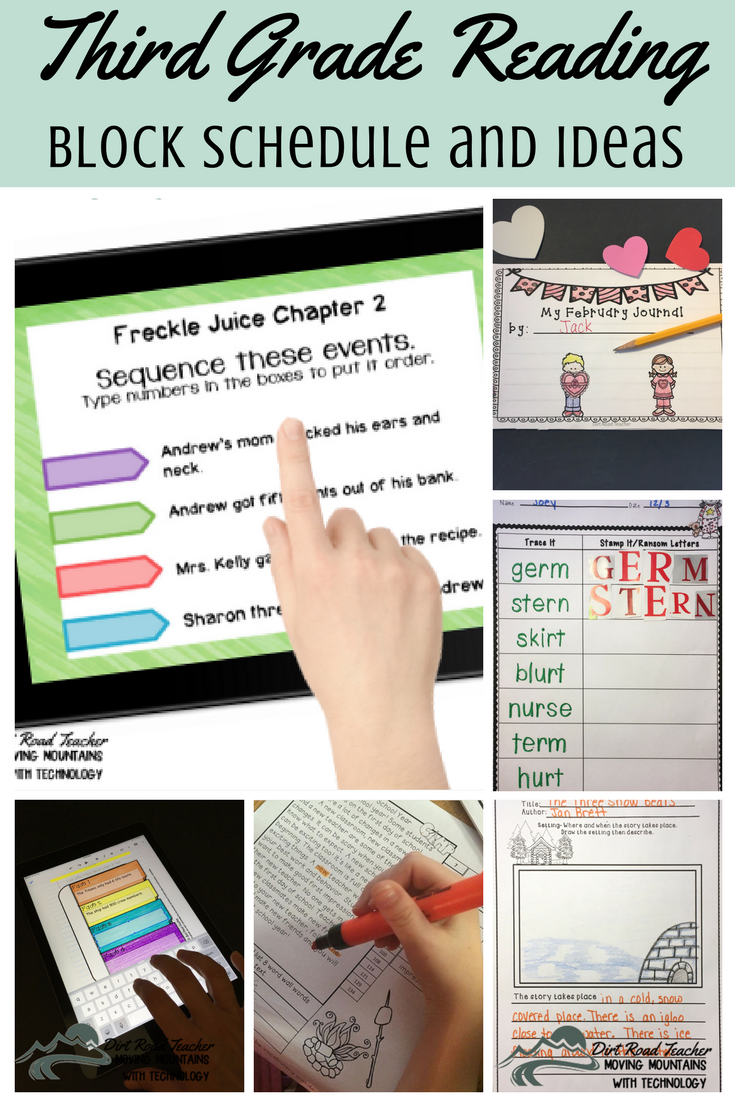 How to Plan Your 3rd Grade Reading Block | Pinterest | Listening ...