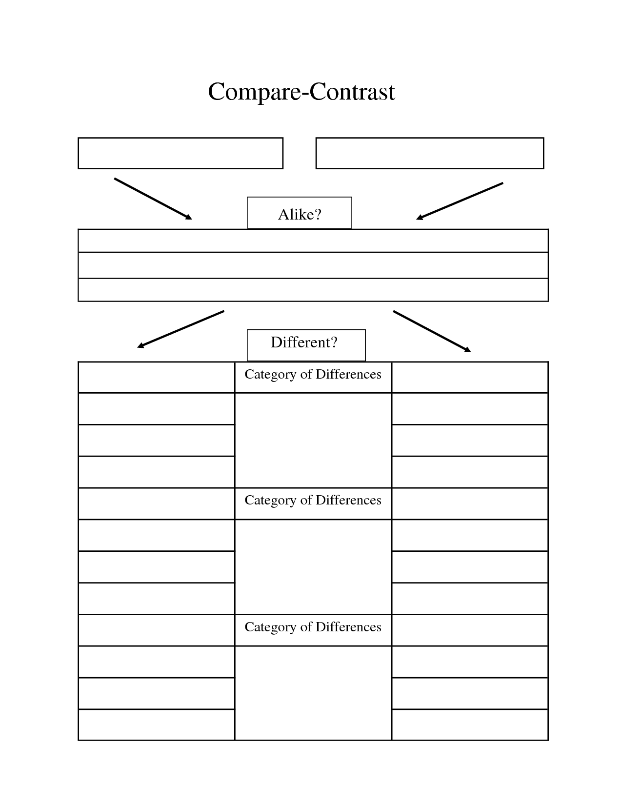 Compare Contrast Essay Graphic Organizer  Compare Contrast Alike  Compare Contrast Essay Graphic Organizer  Compare Contrast Alike Different  Category Of Differences Category Of