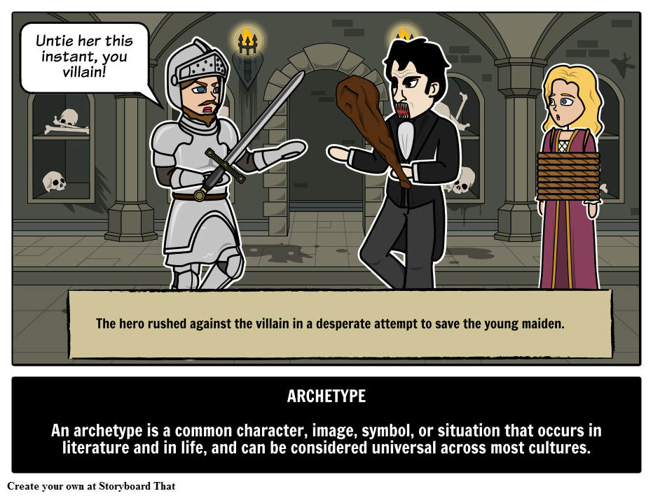 What Is An Archetype Find Archetype Definition Archetype In A