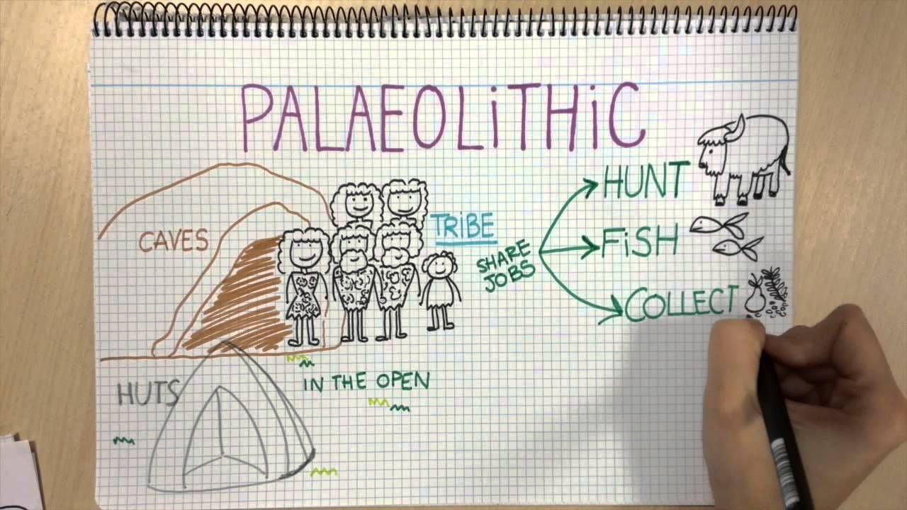 Palaeolithic Age Prehistory For Primary Education Montessori