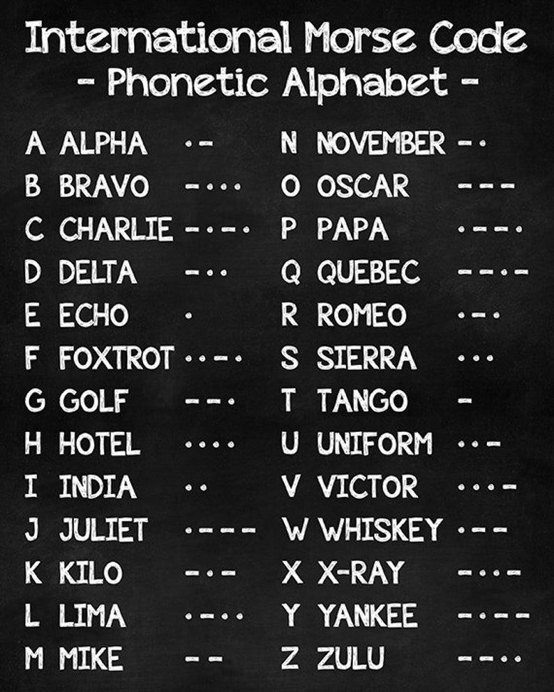 International Morse Code Sign Phonetic Alphabet Morse Code Etsy In 2021 Phonetic Alphabet Morse Code Words International Morse Code