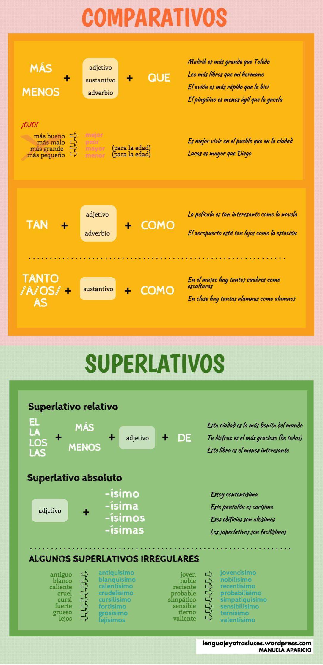 Comparativos y superlativos en español | Spanisch ...