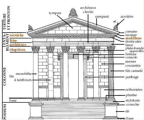 vocabulaire de l 39 architecture moyen geuse wikip dia
