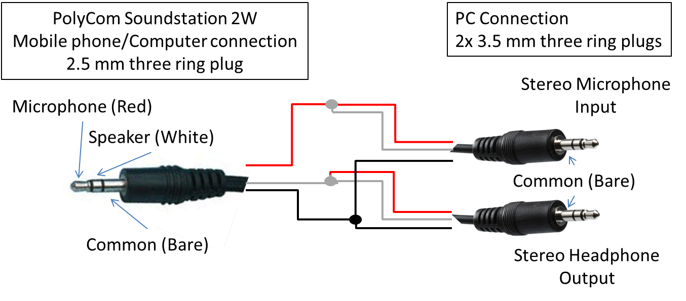 Stereo Jack Plug Wiring Diagram For Two Way Switch Guitar Output Electrical Diagrams Headphone And With Common