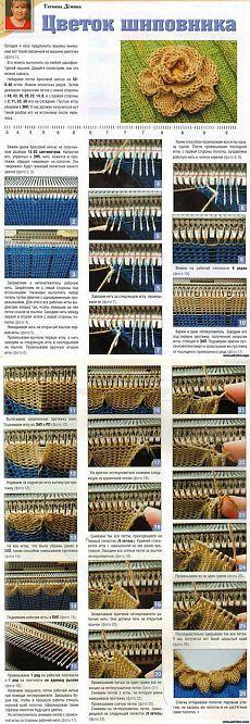 вязание на машинемодели с описанием Mashine Knitting Knitting