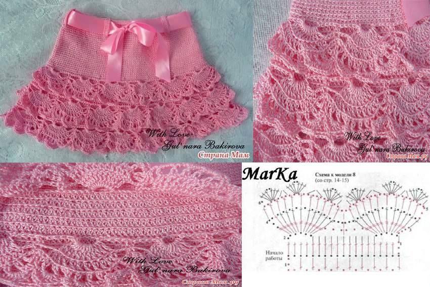Free Crochet Pattern For A Child Girl Skirt Grficos Pinterest