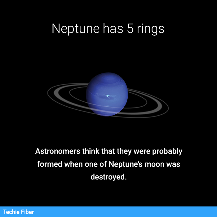 neptune has 5 rings. | astrophysics, space and astronomy