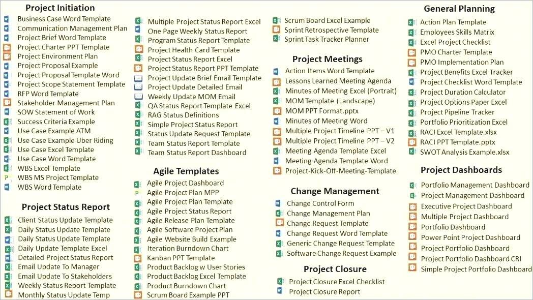 Executive Project Dashboard Template Project Status Report