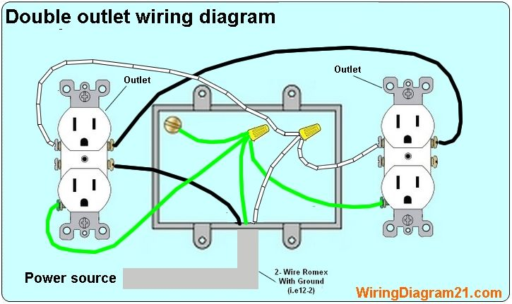 double outlet box wiring diagram in the middle of a run in one box rh pinterest com outlet receptacle wiring wiring outlet to another outlet