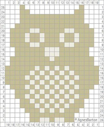 Eule: Vorlage für Pixel crochet, Crochet corner to croner (c2c ...