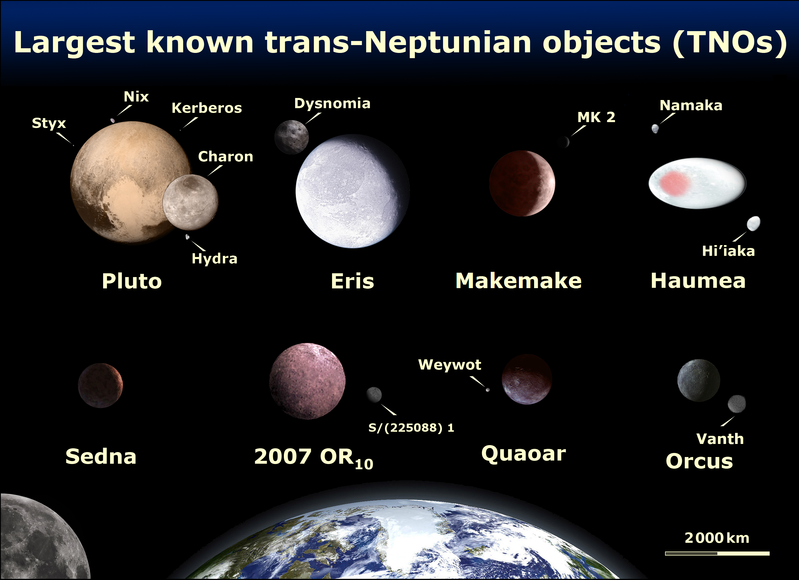 3d Pluto Not A Planet Anymore Dwarf Planet Pluto Planets
