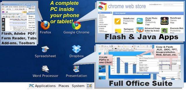 AlwaysOnPC: Chrome,Java v2 7 1 Apk Free download   Android Apk Block