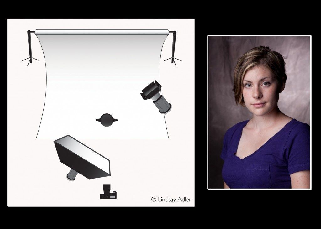 Loop Lighting Diagram Pose Fotografiche Fotografia Foto