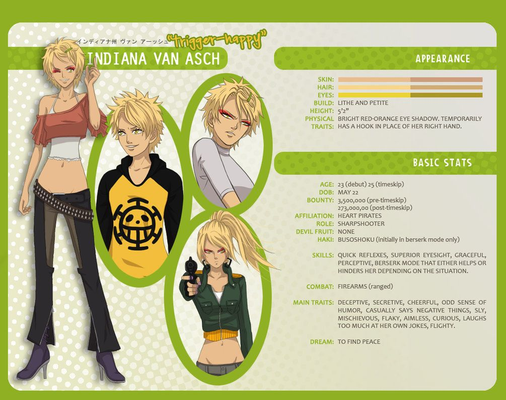 One piece oc profile indy by enjoumou with images one