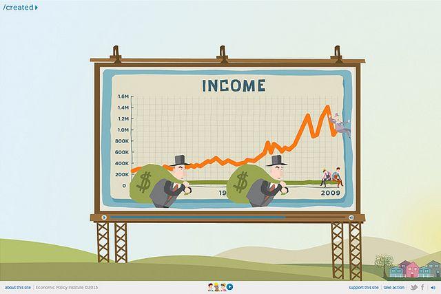 Visualizing Economic Inequality Data Visualization Tools Data Visualization Fun Things To Do
