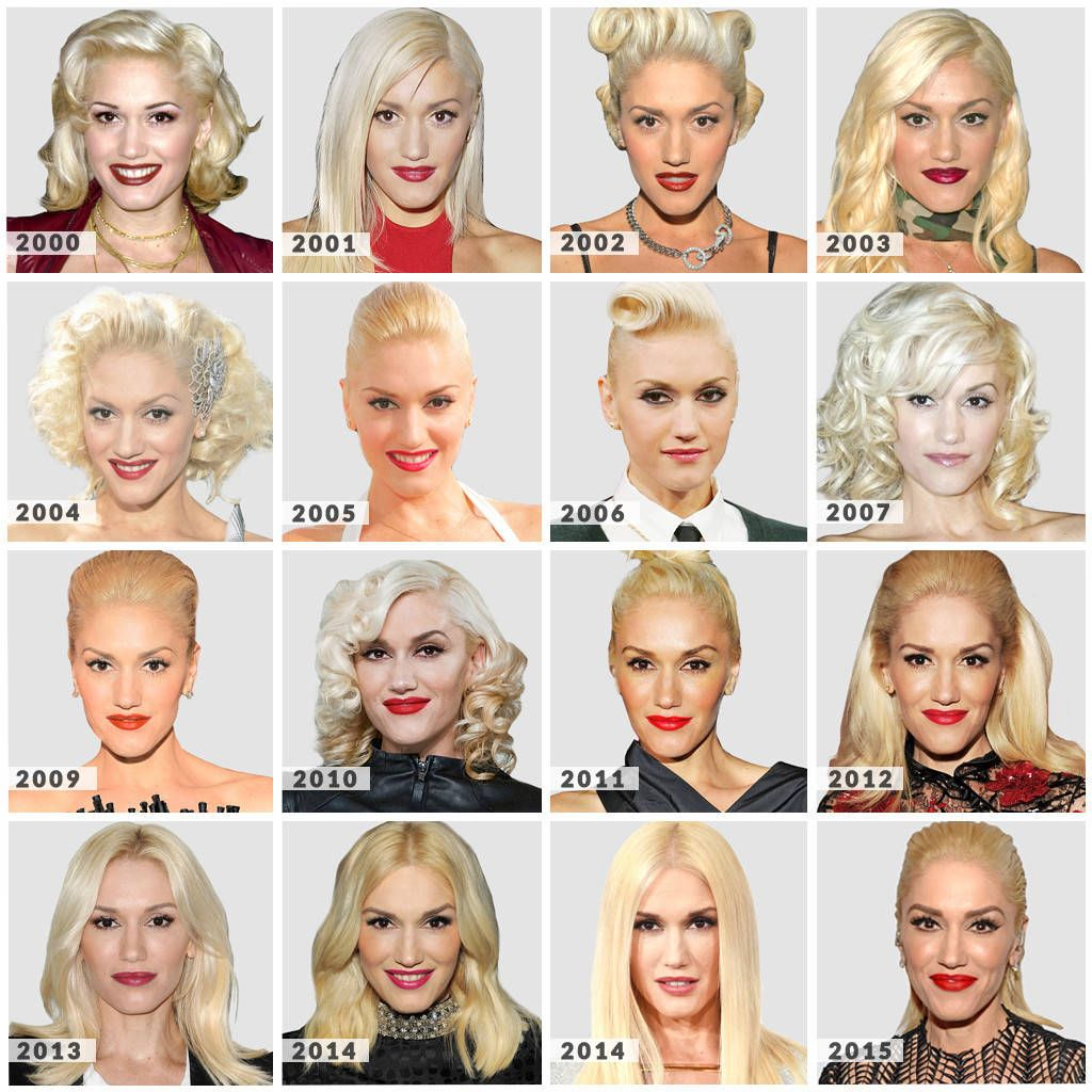 How Gwen Stefani has stayed perfectly platinum for 20 years - she hasn't  used bleach since 2004!