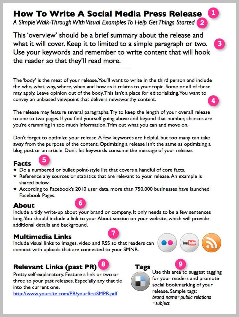 Internet marketing complete online marketing blueprint read internet marketing complete online marketing blueprint read more details by clicking malvernweather Gallery