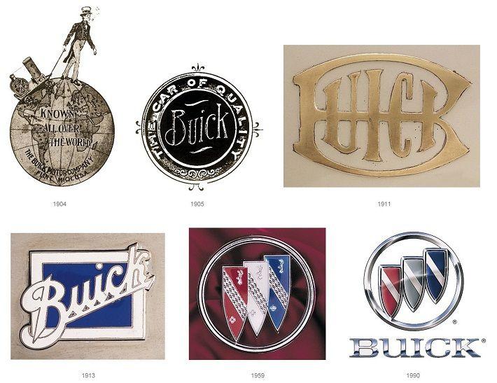 Buick Through The Years Buick Logo Car Logos Logos