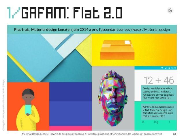 1/GAFAM: flat 2.0 Conception:philipperondepierre.com-Photo:Google Material Design (Google) : charte de design qui s'appliq...