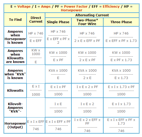 Motor Hp Wire Size Calculator as well Active Reactive Apparent And  plex likewise Active Reactive Apparent And  plex furthermore Power Factor as well Motor Kw Rating Chart. on how to calculate suitable capacitor size for power factor improvement