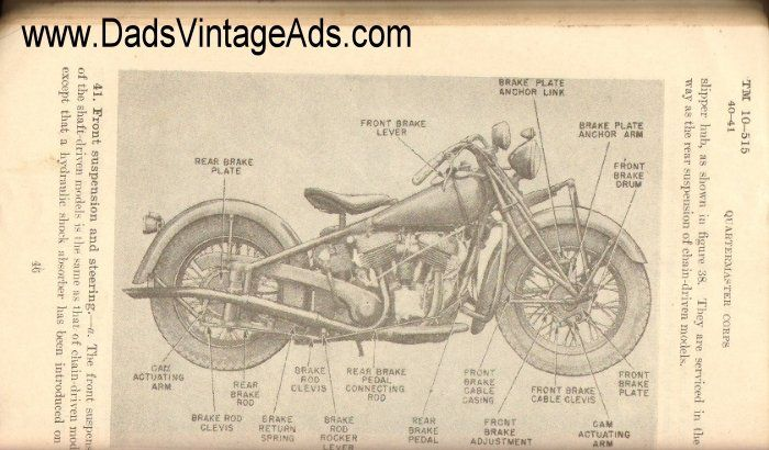 old harley manual - Google Search | Old motorcycles, Diagram, MotorcyclePinterest