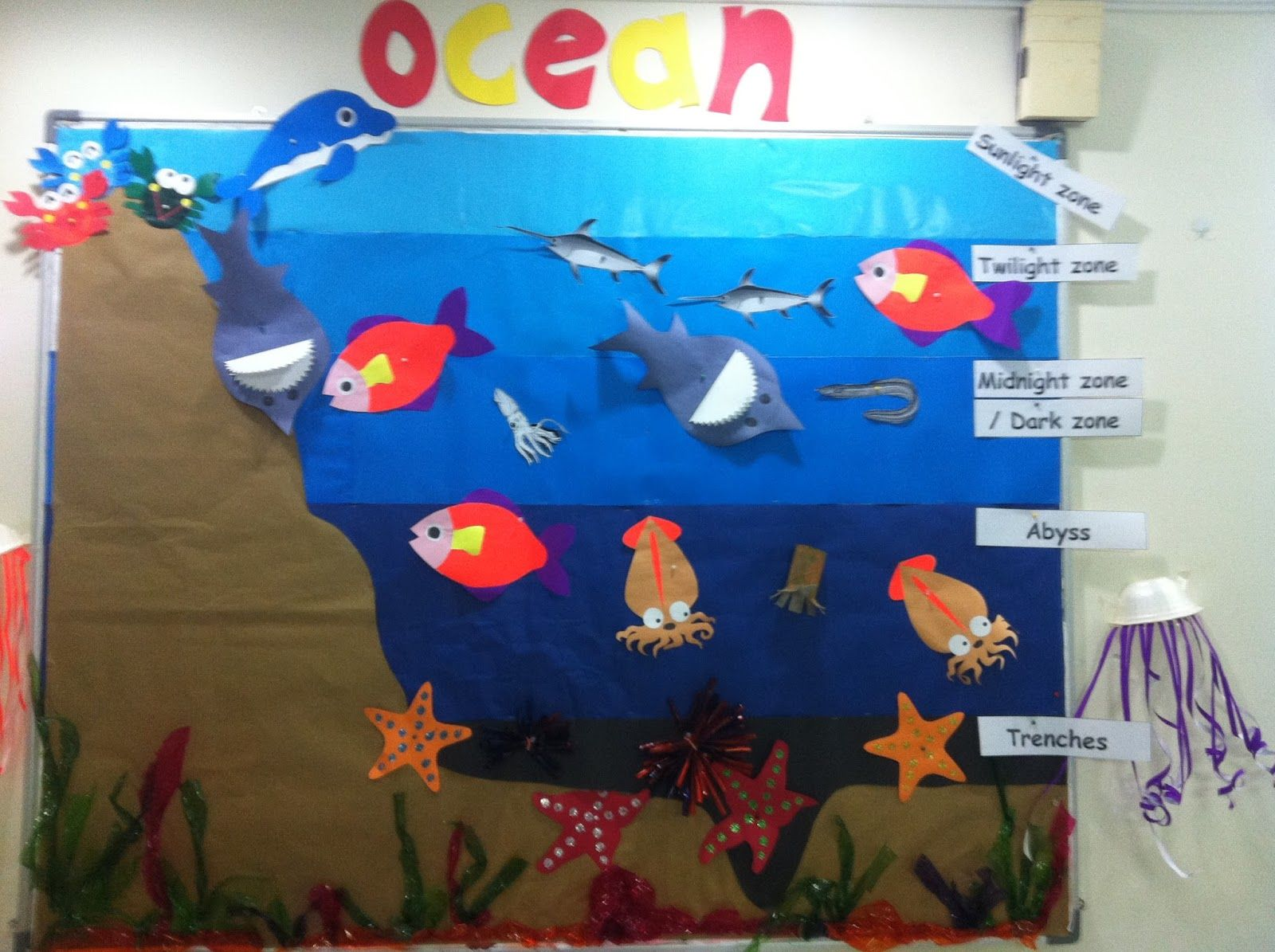 Little Beans Theme Boards 2013 Watts World Ocean