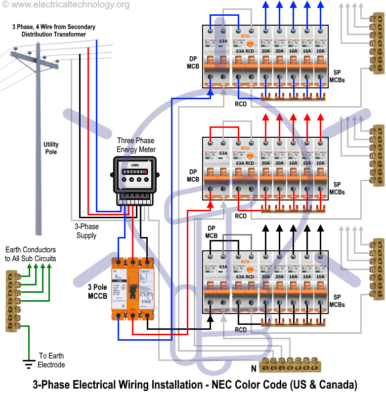 Three Phase Electrical Wiring Installation In Home Nec Iec Tutorial Electrical Wiring House Wiring Electrical Installation