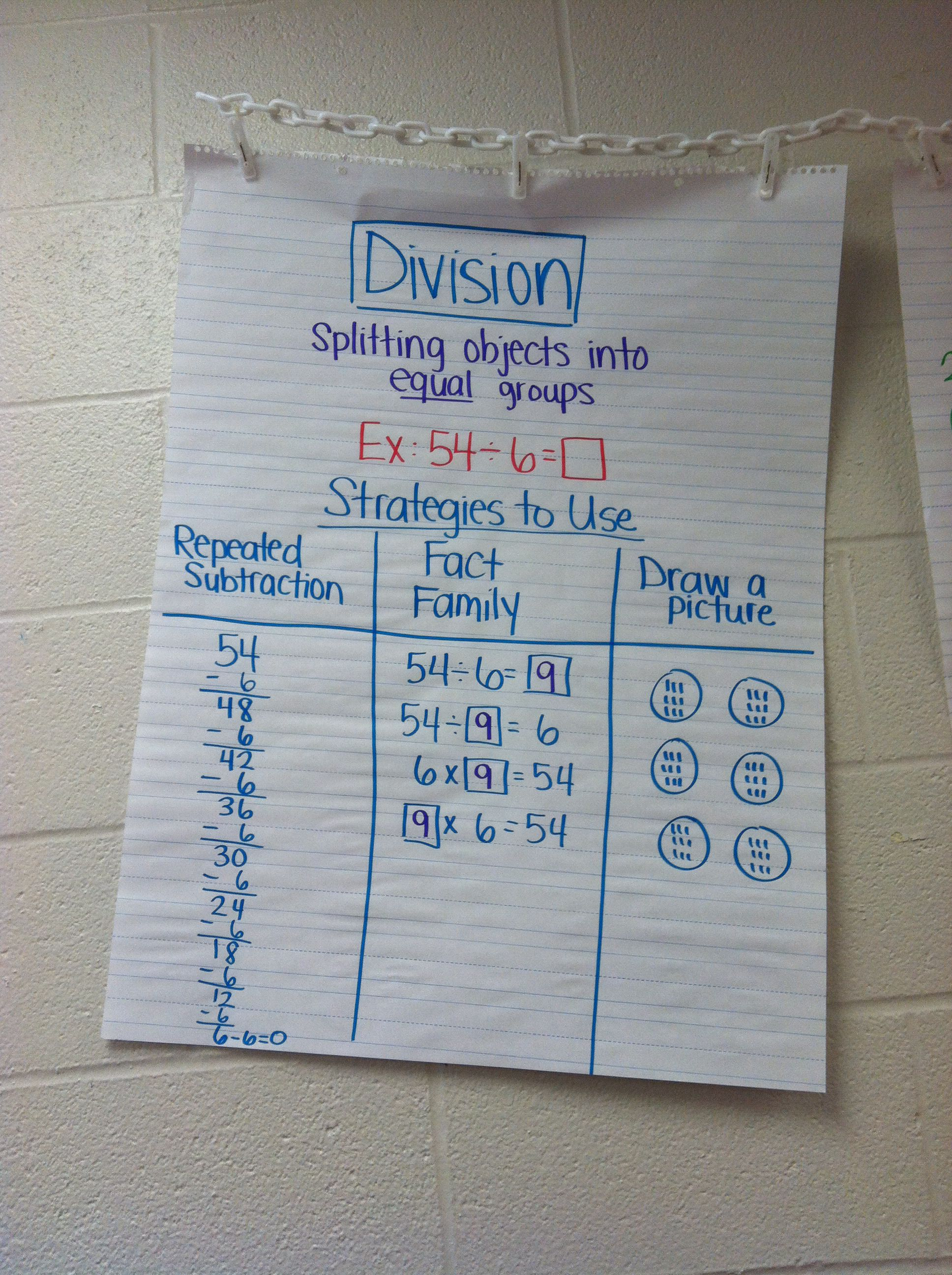 Anchor chart - showing division being solved using repeated ...