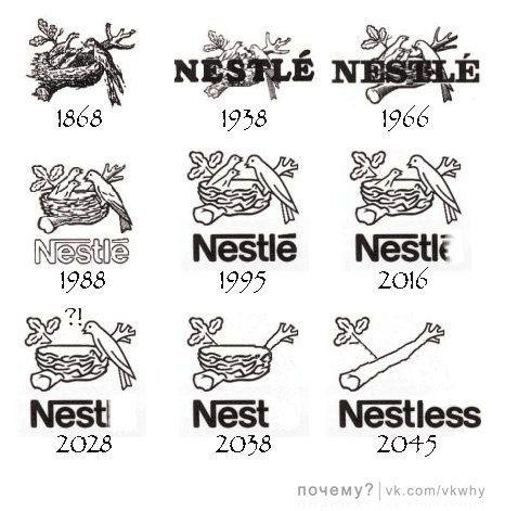 history of nestle Henri nestlé (born heinrich nestle august 10, 1814 – july 7, 1890) was a german-born swiss confectioner and the founder of nestl  history of nestl .