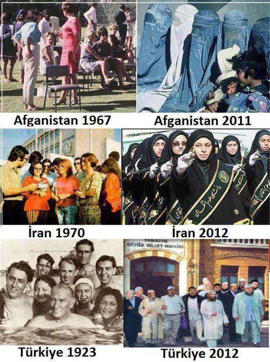 Nasib Perempuan di Daerah yang Menerapkan Perda Syariah
