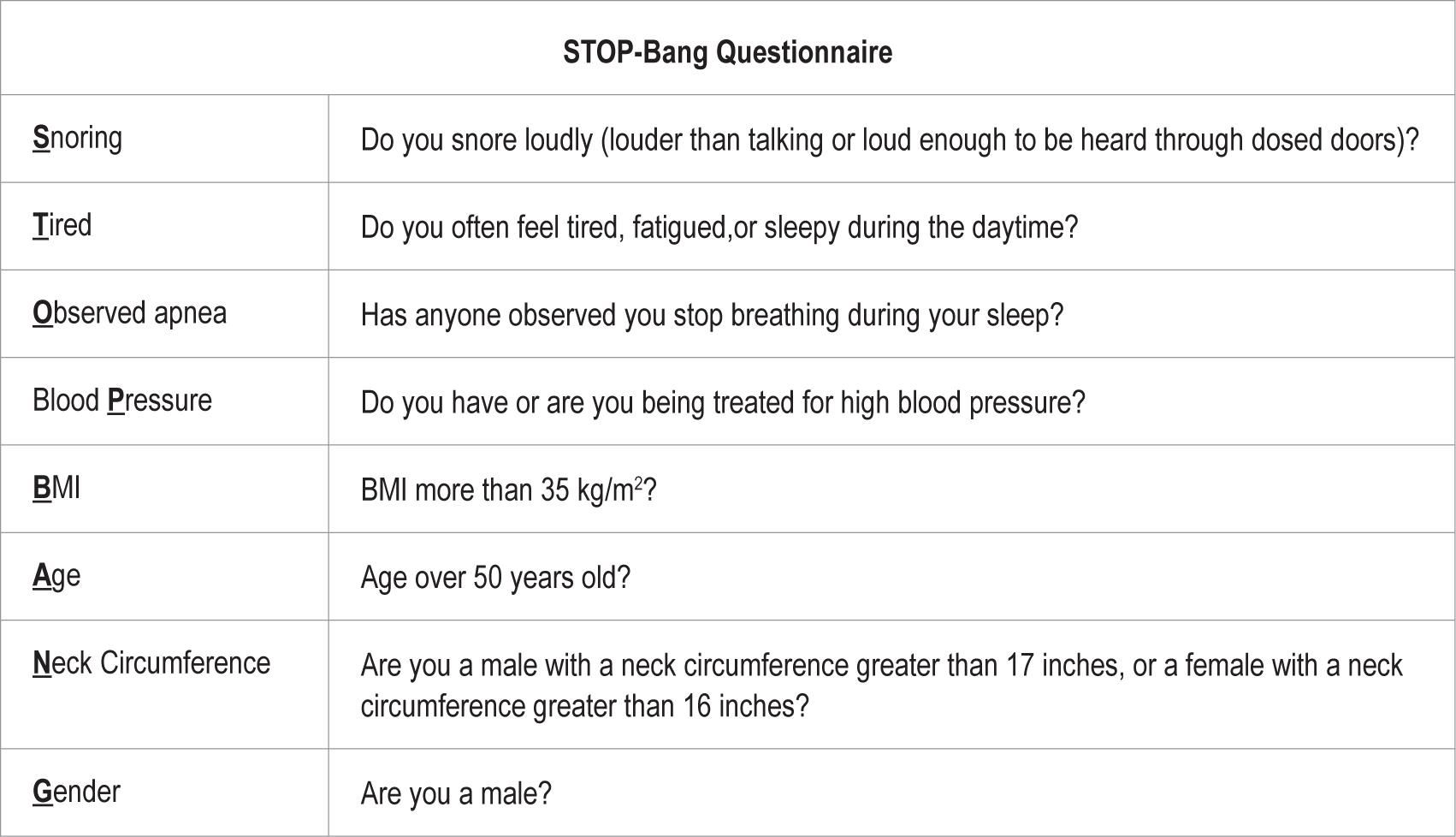 Image Result For Stop Bang Score  Sleep Study  Polysomnography