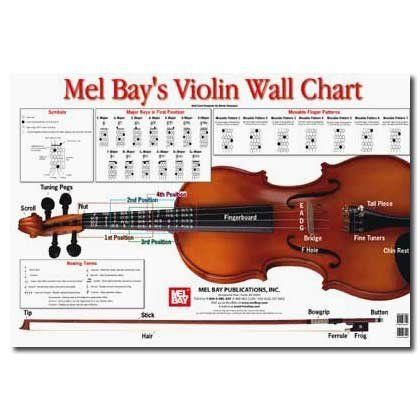 Violin Finger Chords  Violin Chord Chart  How Tos