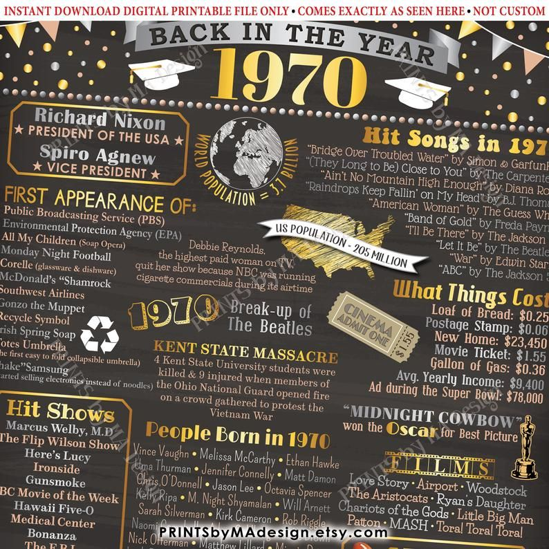 Back In 1970 Poster Board Flashback To 1970 High School Reunion