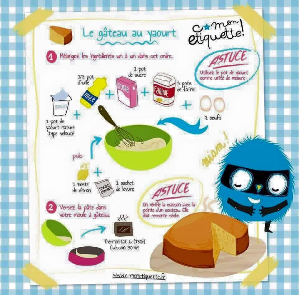 Recette De Gateau Pour Enfant : 30 fiches recettes illustr es pour les enfants en 2019 recettes ecole cartoon recipe ~ Melissatoandfro.com Idées de Décoration