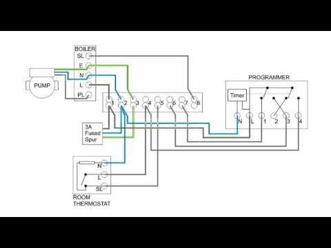 Y-plan central heating system operation and wiring diagram
