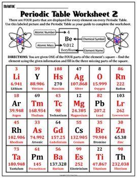 Worksheet: Periodic Table Worksheet 2 | Sixth grade