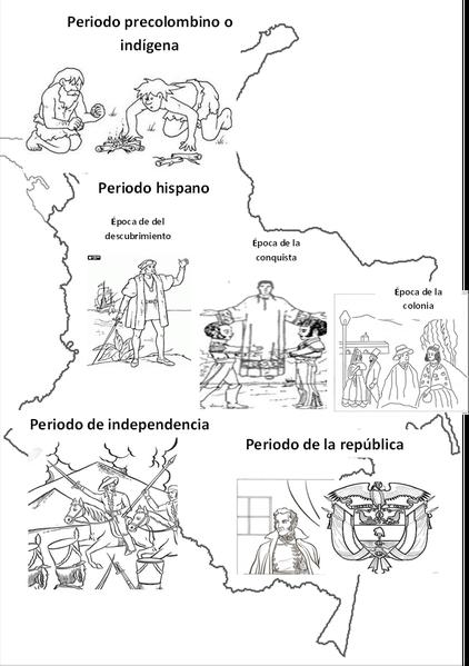 Mapa De Los Perios Historicos De Colombia Historia De Colombia Simbolos Patrios De Colombia Actividades De Historia