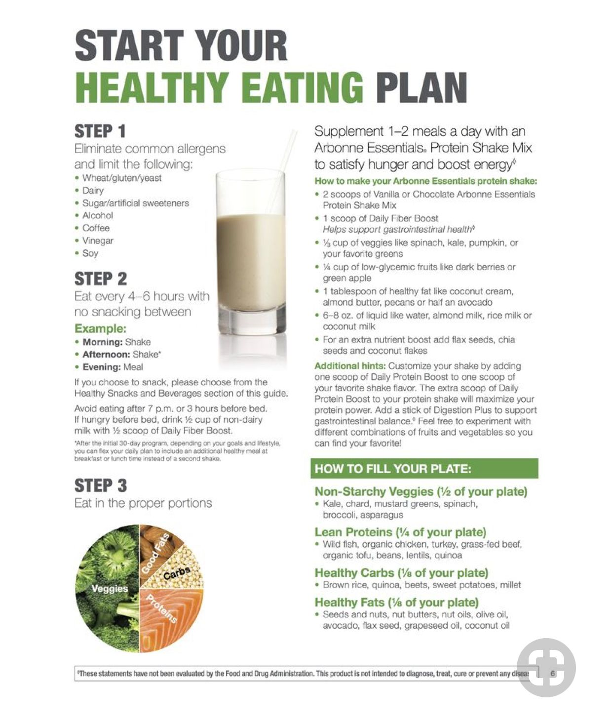 Arbonne Healthy Living Plan Arbonne Nutrition Healthy Living Plan Arbonne 30 Day Detox