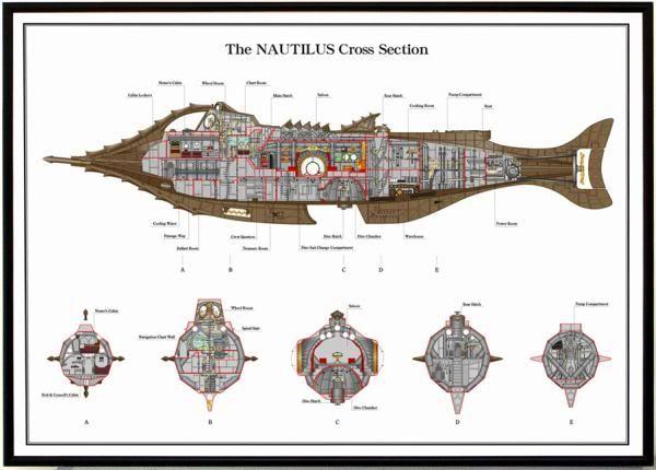 gallery images and information nautilus submarine interior disney rh pinterest com