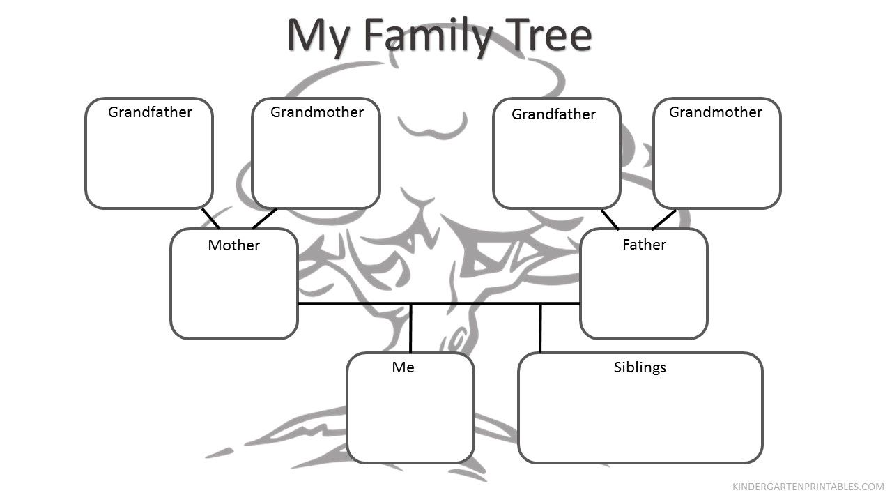 Free printable family tree worksheet free family tree for Preschool family tree template