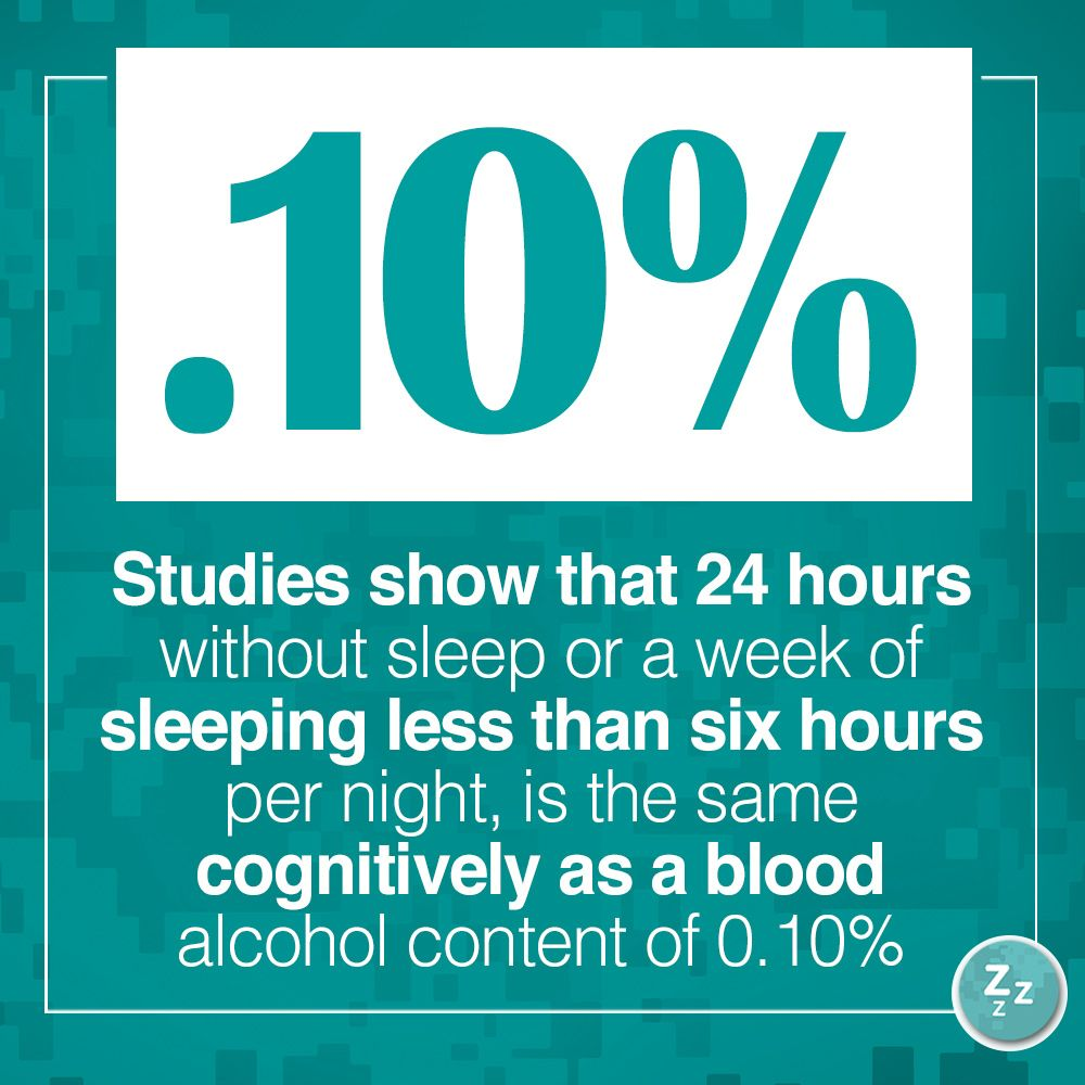 the importance of sleep Sleep deprivation, it turns out, can affect many other parts of your day and body negatively rebecca jarvis and anthony mason spoke with sleep specialist michael breus about the importance.