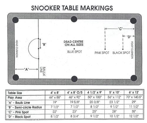 8ft pool table markings