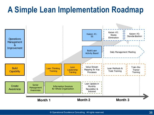 lean consultant jobs lean manufacturing overview by operational excellence consulting